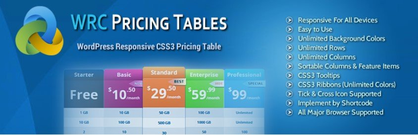 WRC pricing table