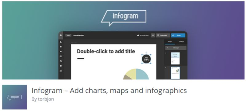 Infogram wordpress chart plugin