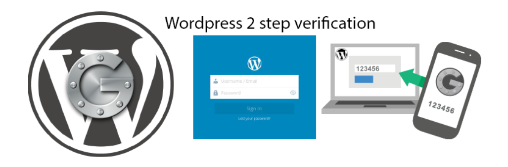 WordPress 2 Step Verification plugin