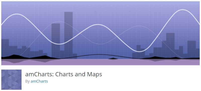 amCharts WordPress chart plugin