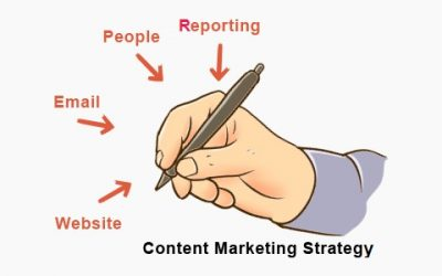 How to Create A Content Marketing Strategy for Your WordPress Blog