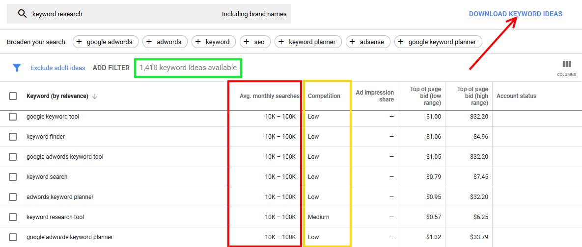 Google Keyword Planner Discover Download