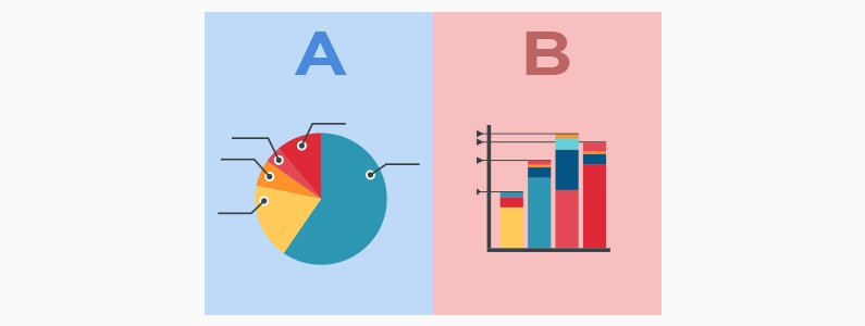 8 Best Free AB Test Tools for WordPress to Find Which Content is Performing Better